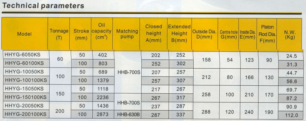 double acting hydraulic cylinder data